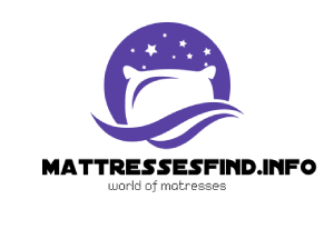 Find Your Mattresses